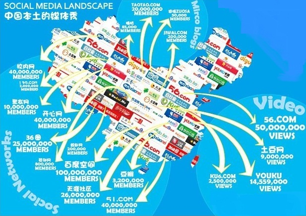 Social Network China Map s